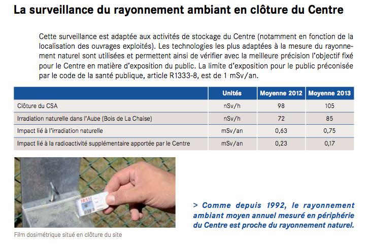 Tableau page 23 du rapport d'exploitation 2013